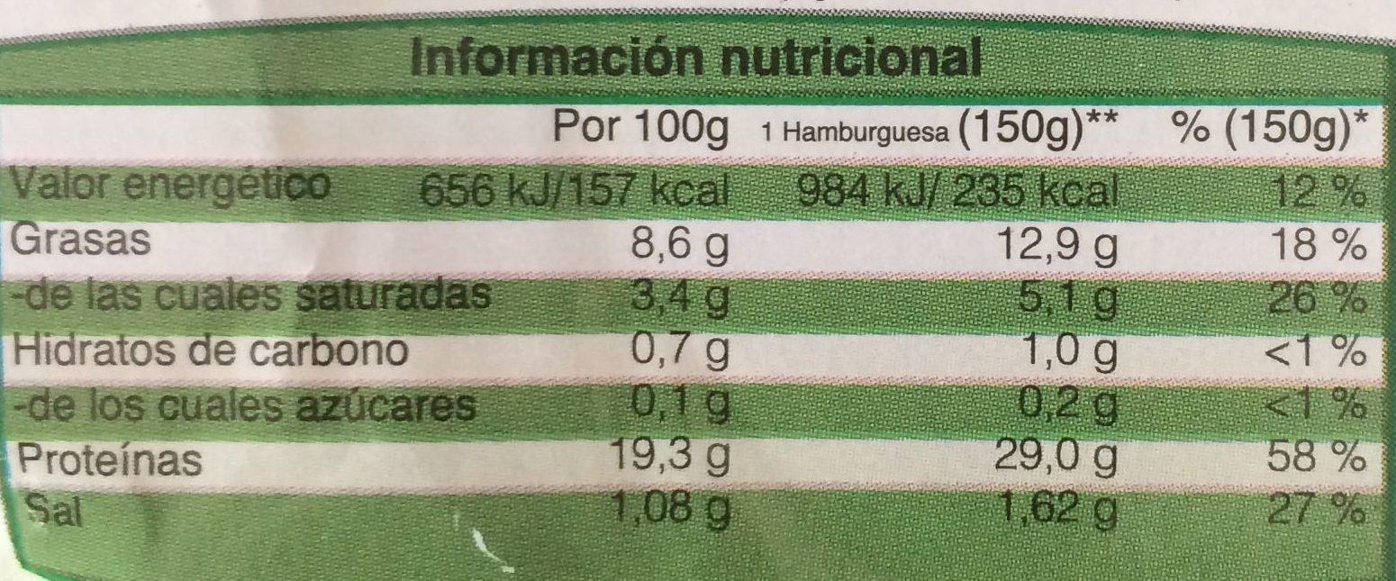 Hamburguesas de vacuno - Informations nutritionnelles