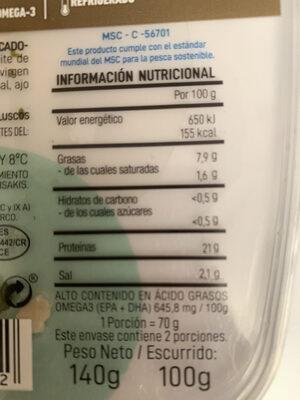 Boquerones en vinagre - Informations nutritionnelles