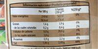 Crema de setas - Información nutricional - es