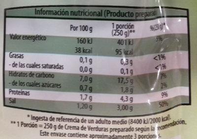 Crema de Cerduras - Información nutricional