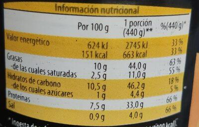 Cocido a la Madrileña - Informació nutricional