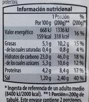 Tabulé Oriental - Informations nutritionnelles