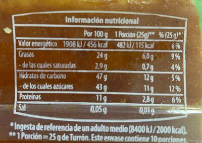 Turron yema tostada - Informations nutritionnelles