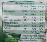 Veggieburger de Tofu y Champiñones - Informació nutricional