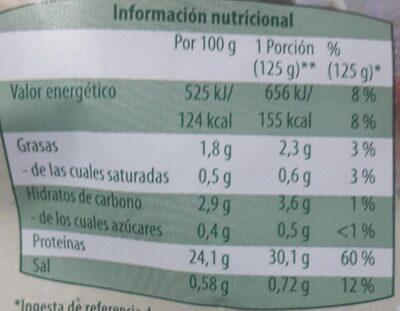 Seitan - Informations nutritionnelles - es