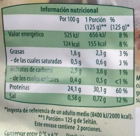 Seitan - Informació nutricional