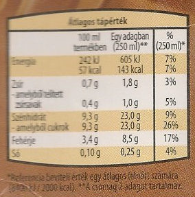 Kakaós tej - Nutrition facts