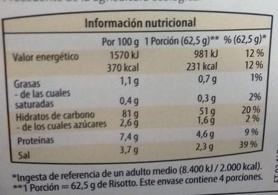 Risotto de berenjena - Informació nutricional
