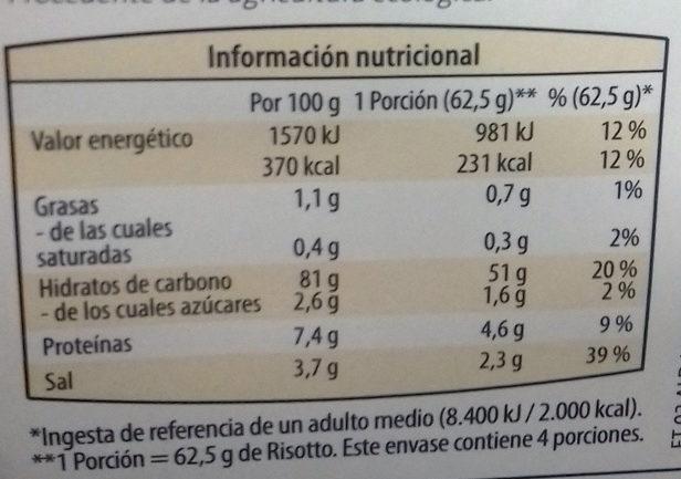 Risotto de Verduras - Información nutricional