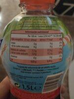 Tea Frío Melocotón - Información nutricional