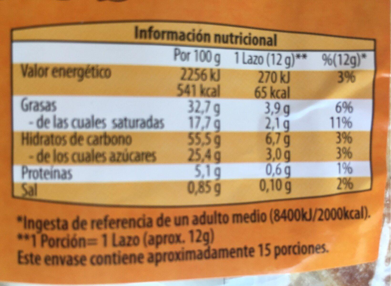 Toast šunka narezek - Información nutricional