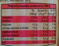 Toast šunka narezek - Informação nutricional - sl