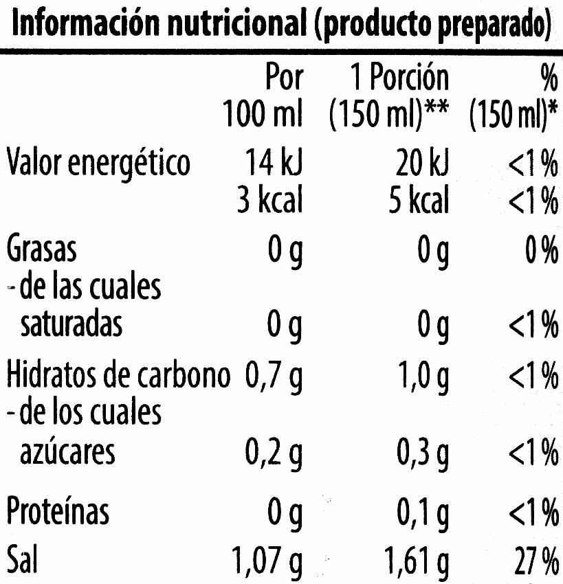Caldo de verduras - Voedingswaarden