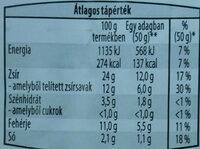 Hámozott Frankfurti koktélvirsli - Nutrition facts - hu