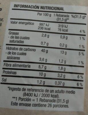 Pan de Molde integral de trigo - Informations nutritionnelles - es