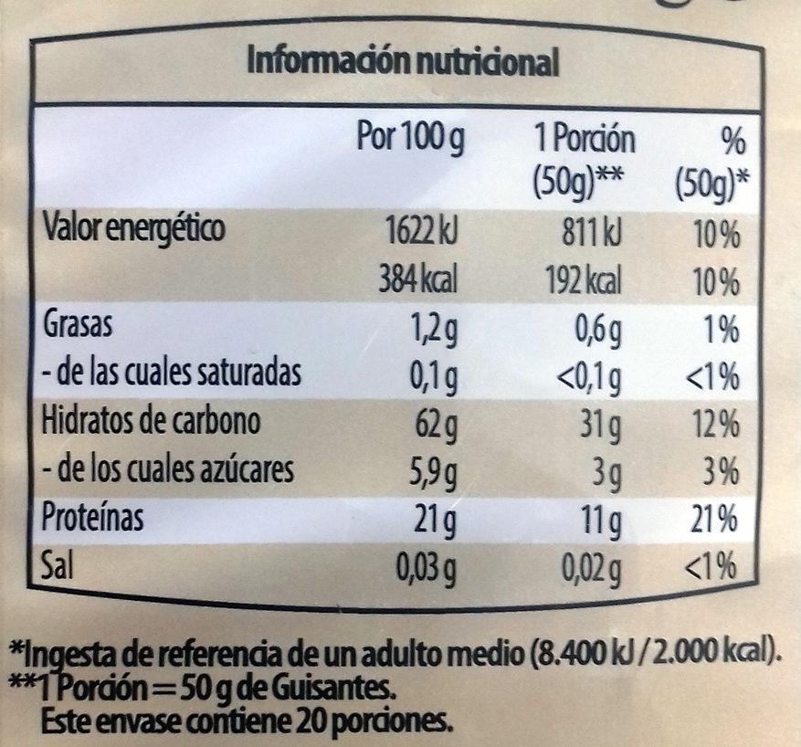 Guisantes - Información nutricional - es