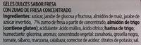 Cintas pica fresa - Ingredients
