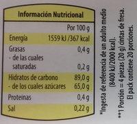 Cintas pica fresa - Nutrition facts