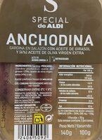 Anchodina - Produit