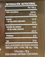 Anchodina - Informations nutritionnelles
