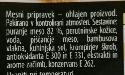 Puranji Čevapčiči - Ingredients - sl