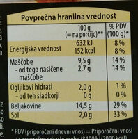Puranji Čevapčiči - Nutrition facts - sl