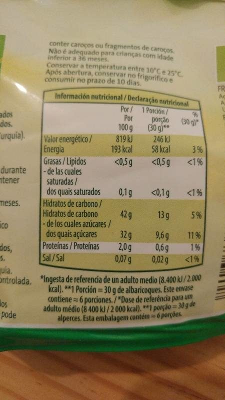 Higos - Nutrition facts