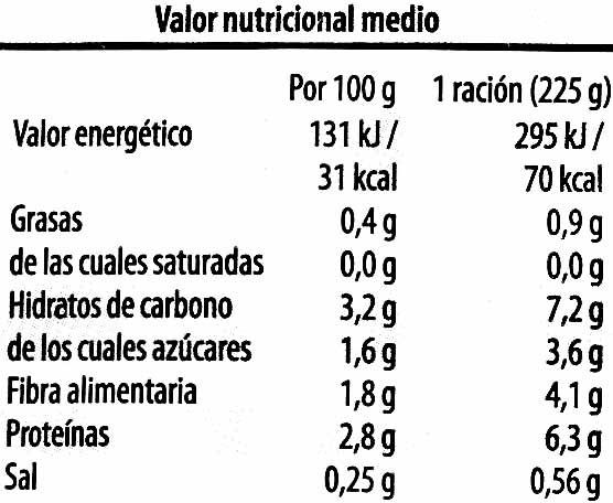 """Mezcla de setas congeladas """"El Cultivador"""" - Información nutricional - es"""