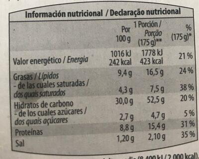 Pizza masa fina - Nutrition facts - pt