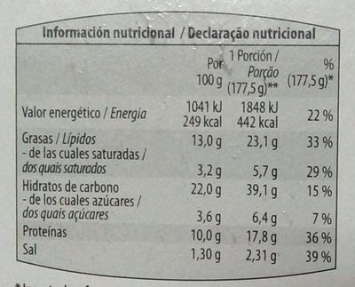 Pizza Atún Masa Fina - Nutrition facts