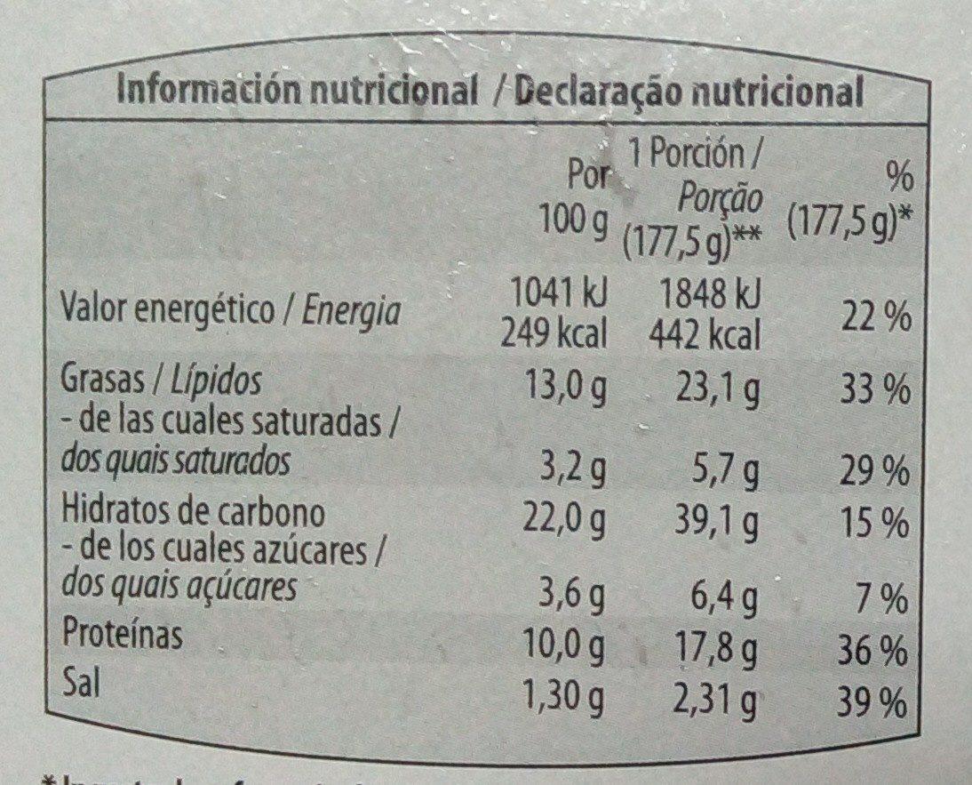 Pizza masa fina - Voedingswaarden - pt