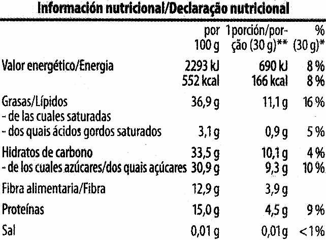 Barritas de frutos secos - Informations nutritionnelles - es