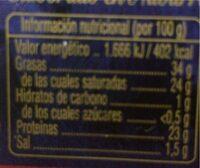 Queso de oveja madurado Leumbe - Informations nutritionnelles - es