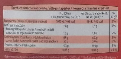 Classic symphony - Informations nutritionnelles