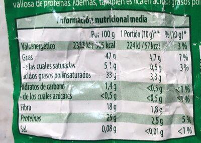 Semillas de psyllium - Información nutricional - es