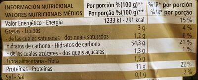 Premium tagliatelle - Nutrition facts - es