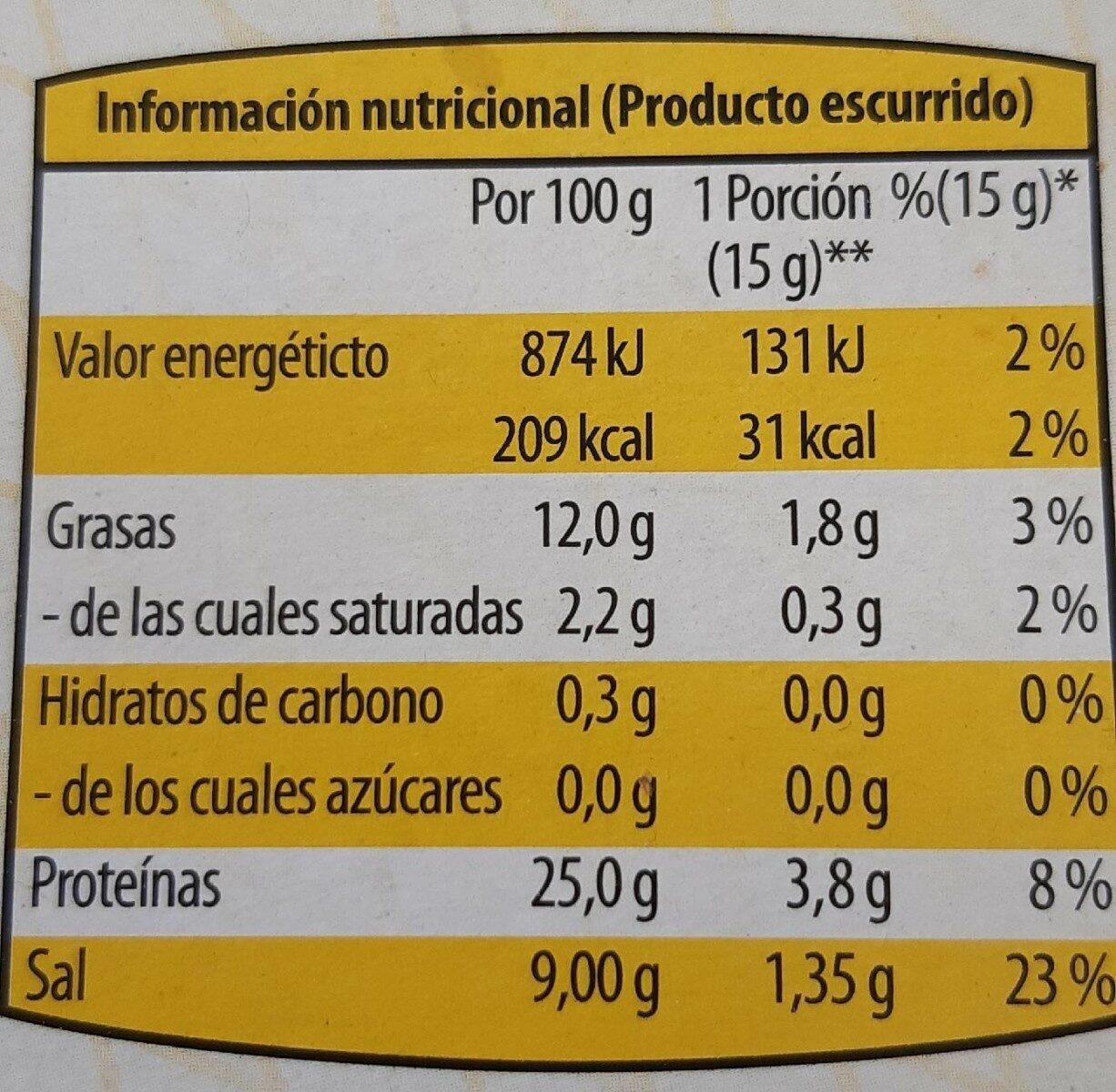 Filetes de Anchoa en aceite de girasol - Producto - es