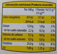 Filetes de Anchoa en aceite de girasol - Información nutricional - es