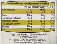 Filetes de anchoa en aceite de oliva - Información nutricional