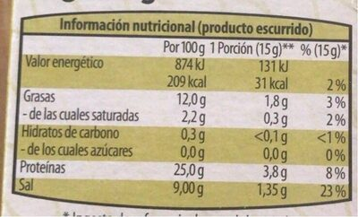 Filetes de anchoa en aceite de oliva - Información nutricional - es