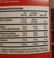 Gazpacho tradicional - Nutrition facts - es