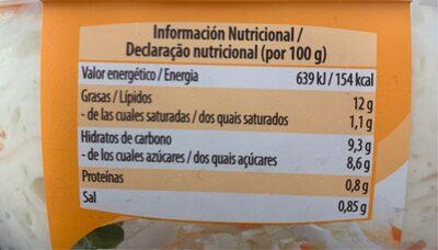 Ensalada americana cin repollo y zanahoria - Informations nutritionnelles - es