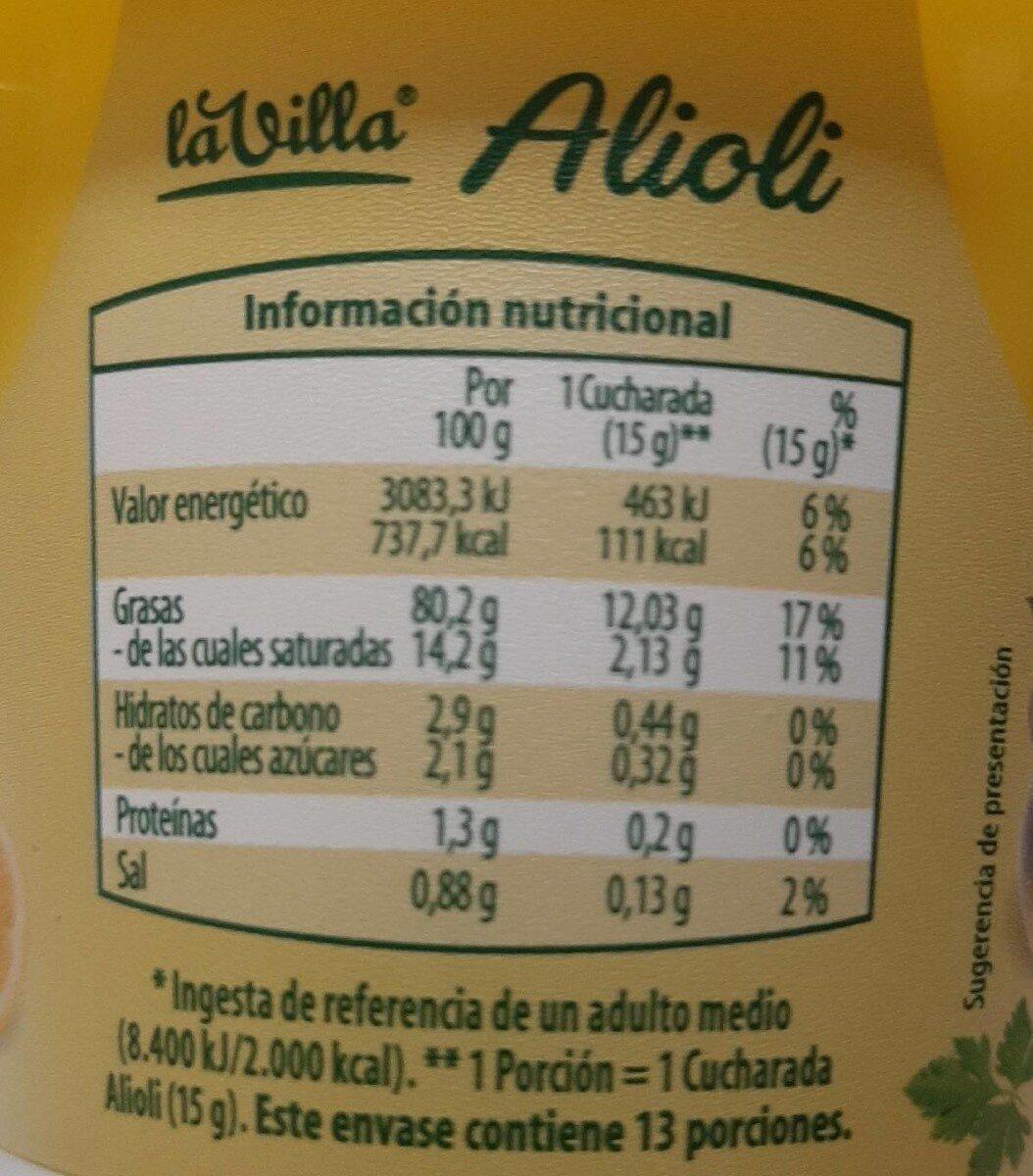 Alioli - Información nutricional - fr