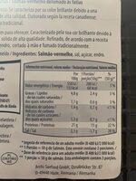Salmón salvaje - Información nutricional - es