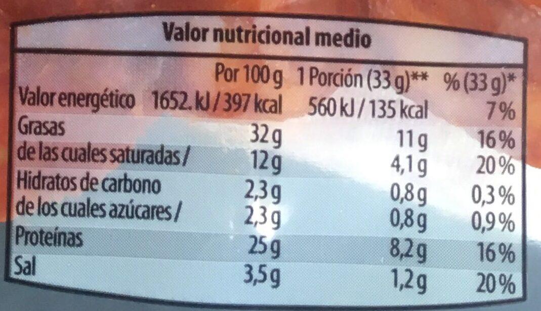 Chorizo de León picante - Informació nutricional