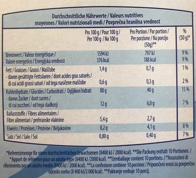 Fit & Crunch klassik - Informations nutritionnelles - fr