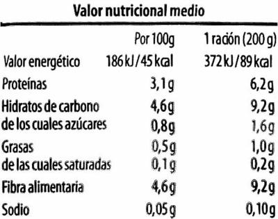 """Alcachofas troceadas congeladas """"El Cultivador"""" - Información nutricional"""