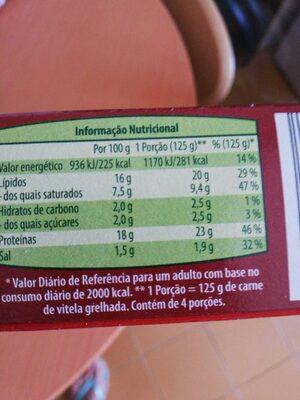 Kebab - Información nutricional