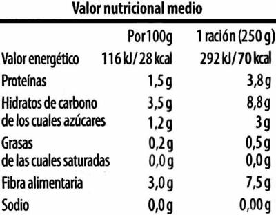 """Judías verdes redondas troceadas congeladas """"El Cultivador"""" - Información nutricional"""