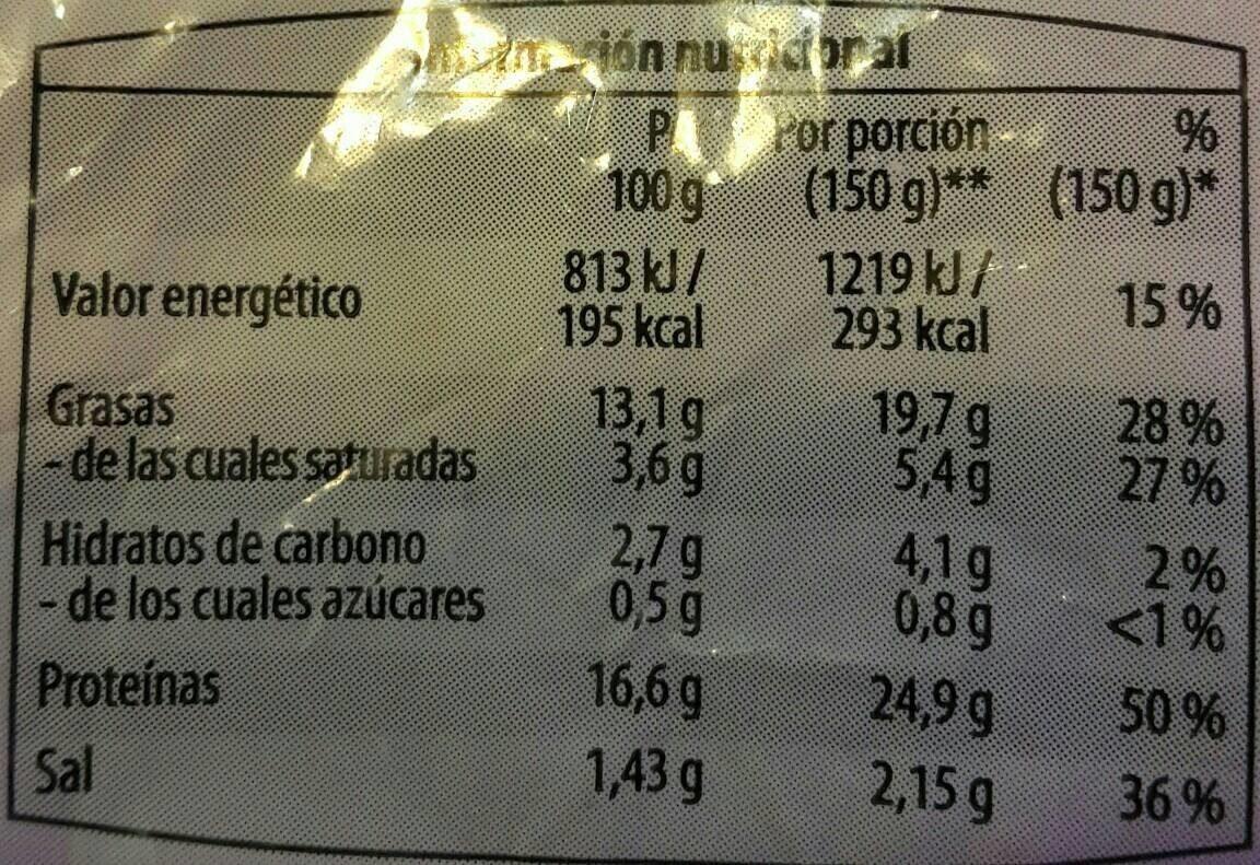 Alitas de pollo - Valori nutrizionali - de